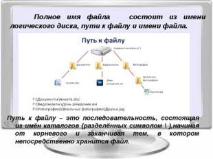 Полное имя файла состоит из имени логического диска, пути к файлу и имени ф