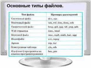 Основные типы файлов.