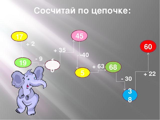 Сосчитай по цепочке: 17 19 10 45 5 68 60 38 + 2 - 9 + 35 -40 + 63 - 30 + 22