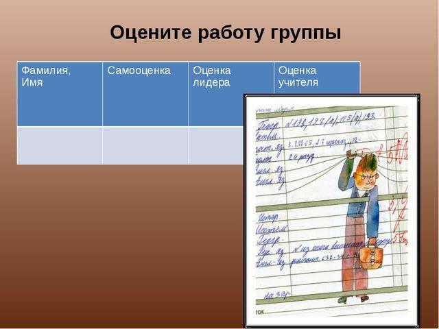 Оцените работу группы Фамилия, Имя Самооценка Оценка лидера Оценка учителя