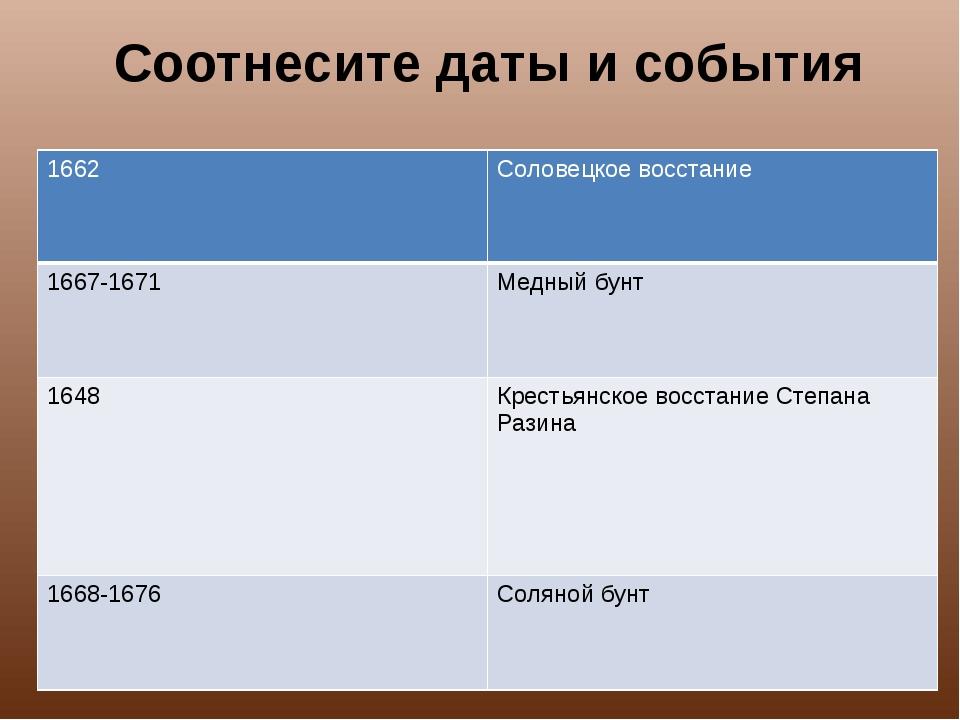 Соотнесите даты и события 1662 Соловецкоевосстание 1667-1671 Медный бунт 1648...