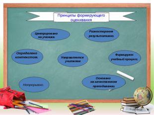 Принципы формирующего оценивания Направляется учителем Центрировано на ученик