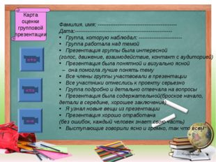 Карта оценки групповой презентации Фамилия. имя: ----------------------------