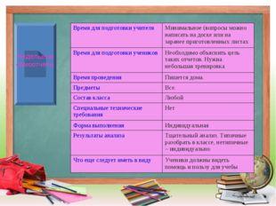 Недельные самоотчеты Время для подготовки учителяМинимальное (вопросы можно