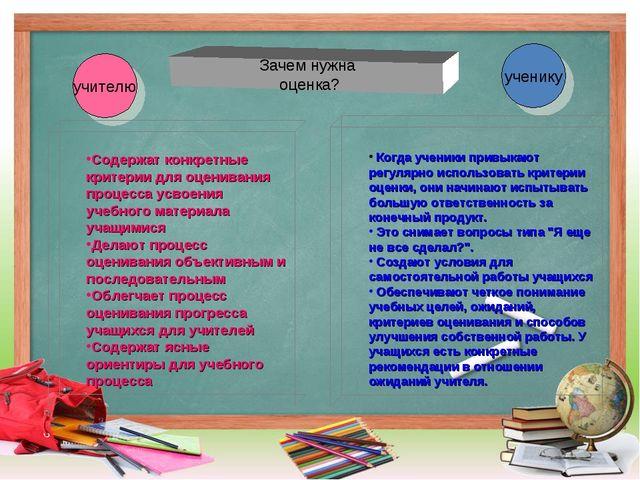 Зачем нужна оценка? учителю ученику Содержат конкретные критерии для оцениван...