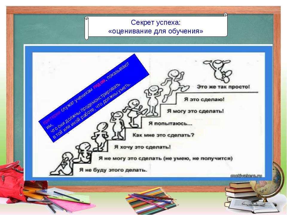 Секрет успеха: «оценивание для обучения» Критерии служат ученикам гидом, пока...