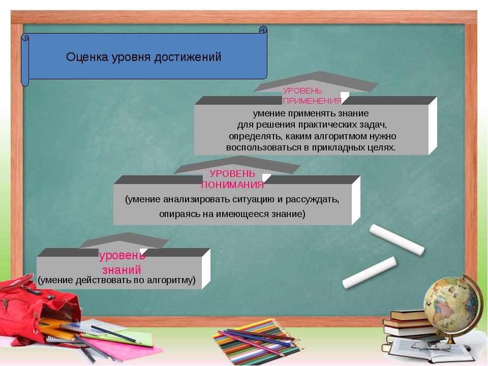 Оценка уровня достижений умение применять знание для решения практических зад...