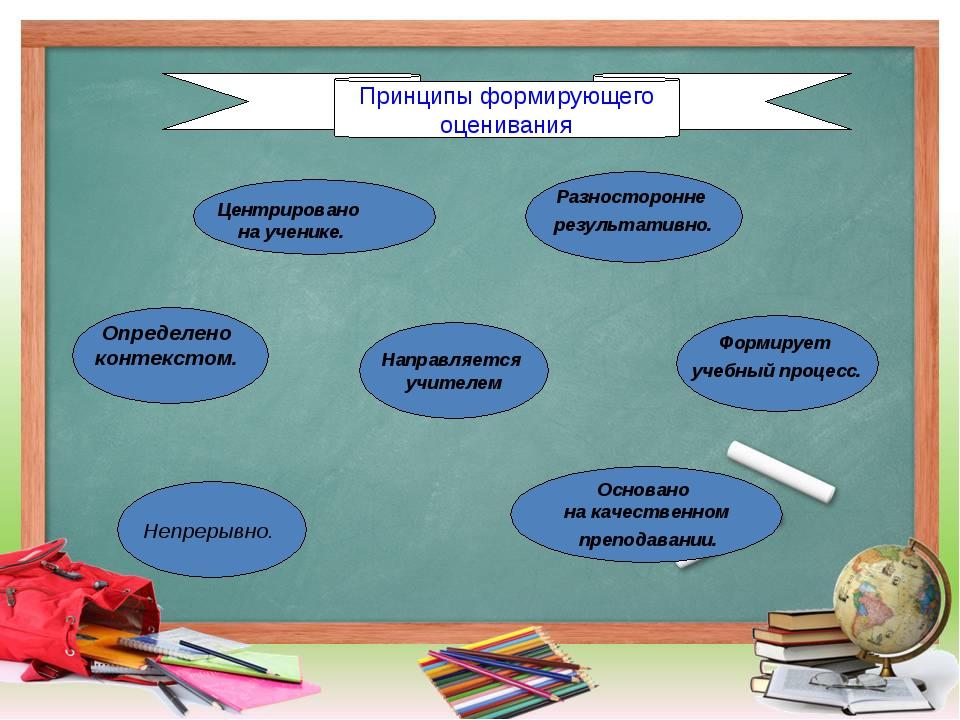 Принципы формирующего оценивания Направляется учителем Центрировано на ученик...