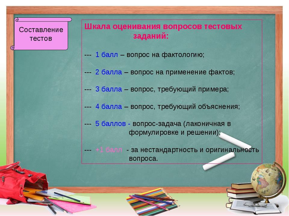 Составление тестов Шкала оценивания вопросов тестовых заданий: --- 1 балл – в...