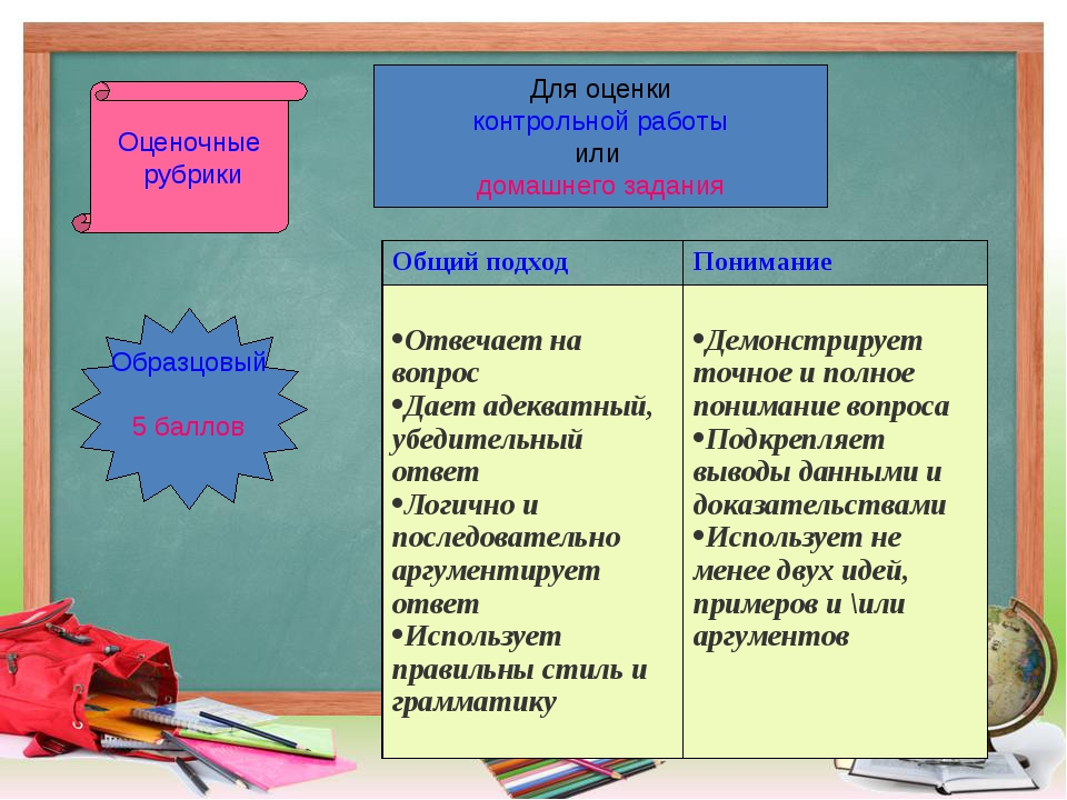 Оценочные рубрики Для оценки контрольной работы или домашнего задания Образцо...