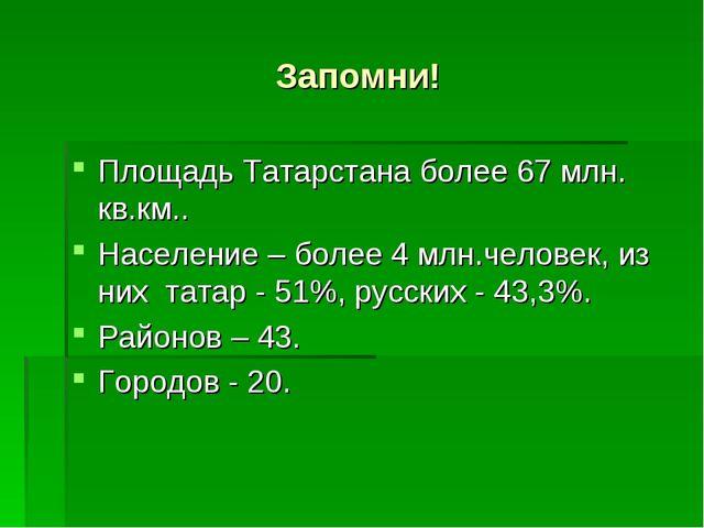 Запомни! Площадь Татарстана более 67 млн. кв.км.. Население – более 4 млн.чел...