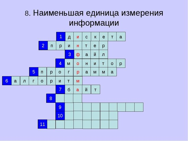 8. Наименьшая единица измерения информации д и с к е т а п р и н т е р ф а й...