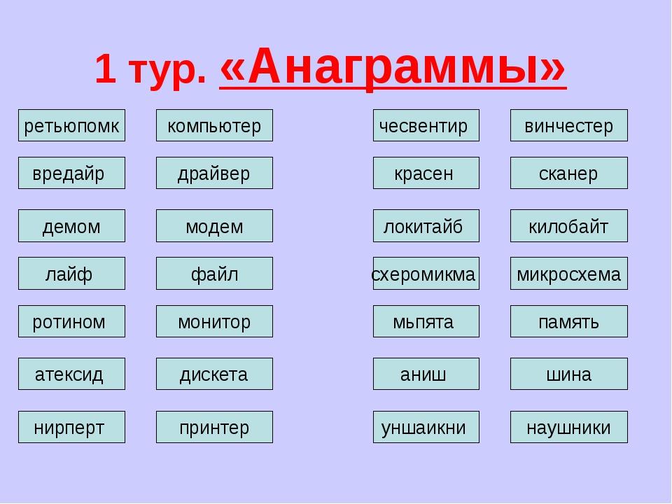 1 тур. «Анаграммы» ретьюпомк компьютер вредайр драйвер демом модем лайф файл...