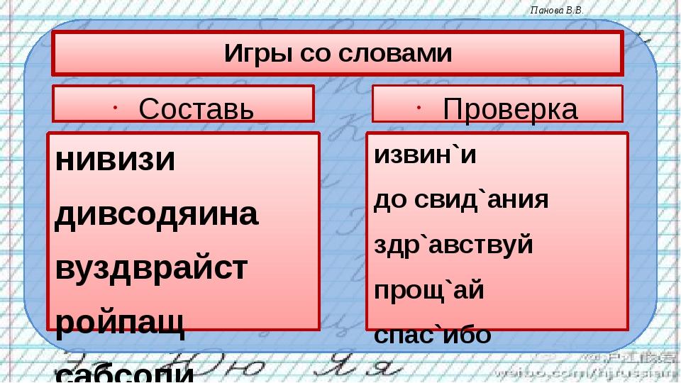 Игры со словами Составь анаграммы нивизи дивсодяина вуздврайст ройпащ сабсопи...