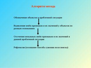 Алгоритм метода Обозначение объектов в проблемной ситуации Выявление имён при