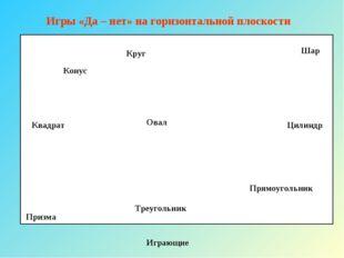 Игры «Да – нет» на горизонтальной плоскости Конус Круг Шар Овал Квадрат Треуг
