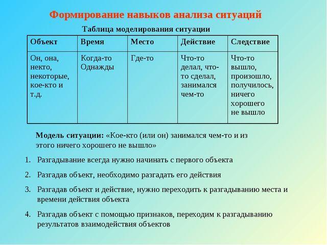 Таблица моделирования ситуации Формирование навыков анализа ситуаций Модель с...