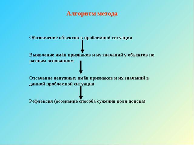 Алгоритм метода Обозначение объектов в проблемной ситуации Выявление имён при...