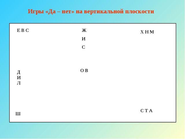 Игры «Да – нет» на вертикальной плоскости Е В С Ж И С Х Н М Д И Л Ш О В С Т А