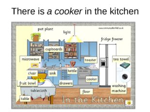 There is a cooker in the kitchen