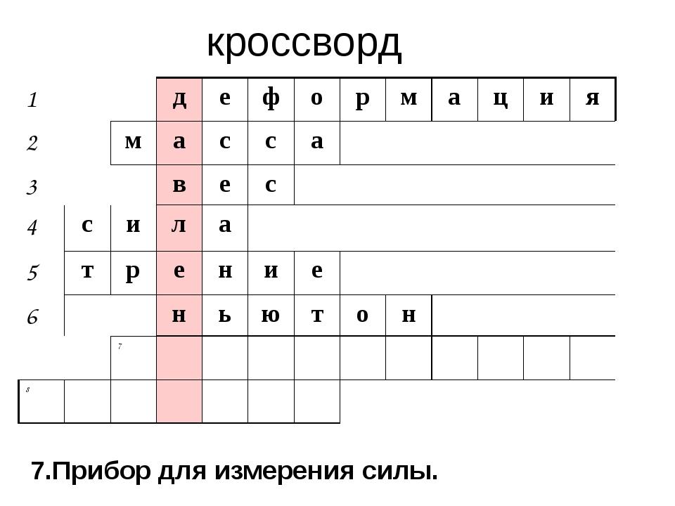 кроссворд 7.Прибор для измерения силы. 1 д е ф о р м а ц и я 2 м а с с а 3 в...