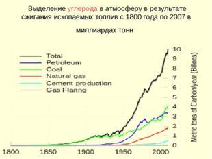 Выделениеуглеродав атмосферу в результате сжигания ископаемых топлив с 180