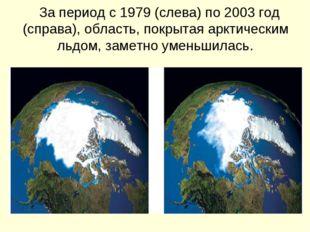 За период с 1979 (слева) по 2003 год (справа), область, покрытая арктическим