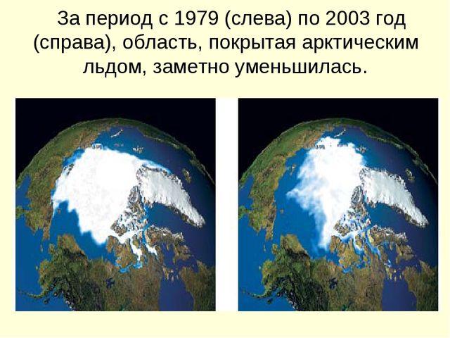 За период с 1979 (слева) по 2003 год (справа), область, покрытая арктическим...