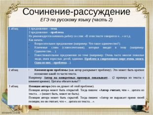 Сочинение-рассуждение ЕГЭ по русскому языку (часть 2) 1 абзац 1 предложение –