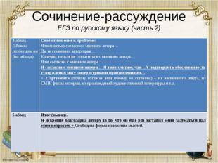 Сочинение-рассуждение ЕГЭ по русскому языку (часть 2) 4 абзац (Можно разделит