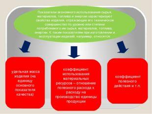 Показатели экономного использования сырья, материалов, топлива и энергии хара