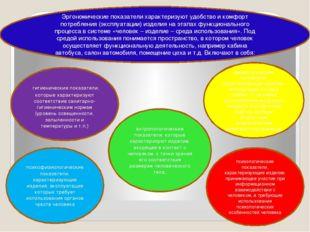 Эргономические показатели характеризуют удобство и комфорт потребления (экспл