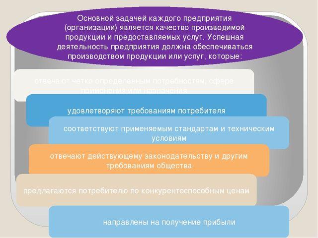 Основной задачей каждого предприятия (организации) является качество производ...