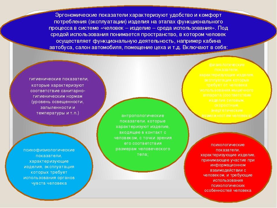 Эргономические показатели характеризуют удобство и комфорт потребления (экспл...