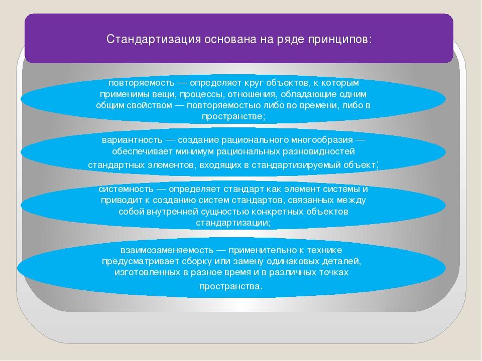 Стандартизация основана на ряде принципов: повторяемость — определяет круг об...