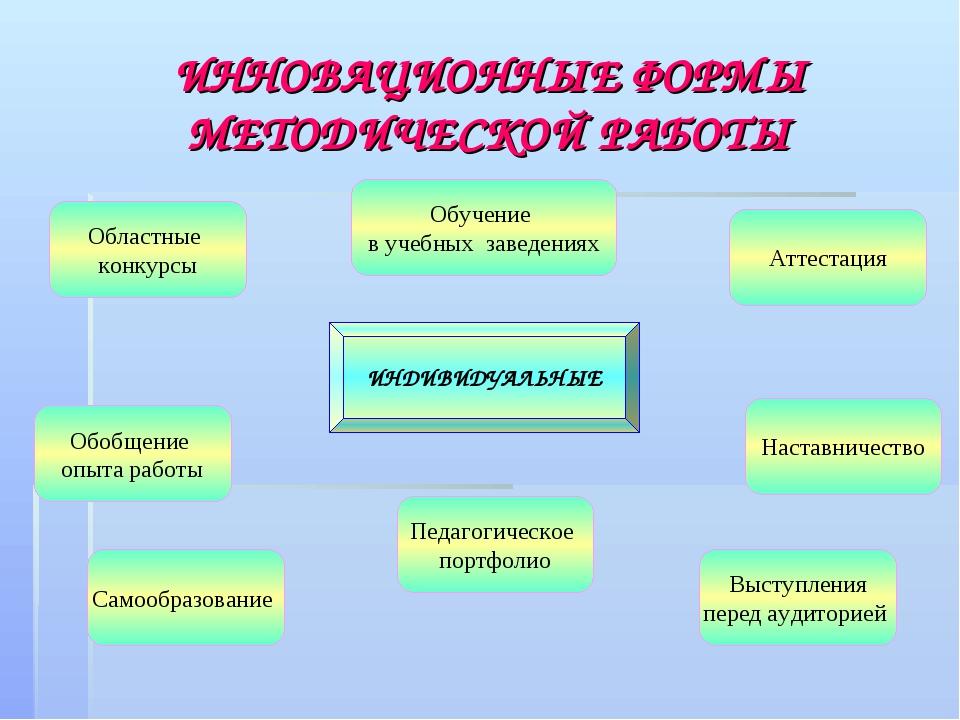 Схема модели методической работы в доу видео бэкстейдж