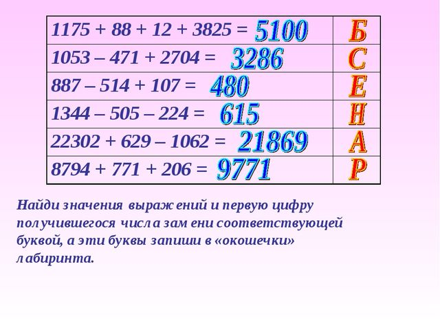 Найди значения выражений и первую цифру получившегося числа замени соответств...