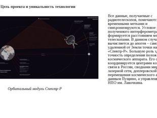 Орбитальный модуль Спектр-Р Цель проекта и уникальность технологии Все данные