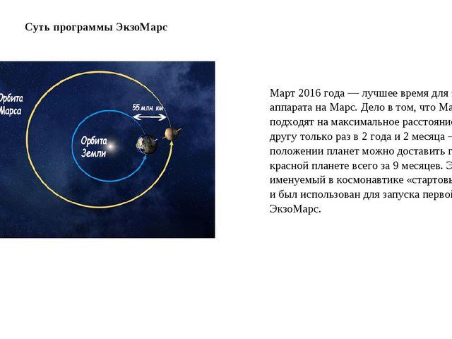 Март 2016 года — лучшее время для запуска аппарата на Марс. Дело в том, что М...