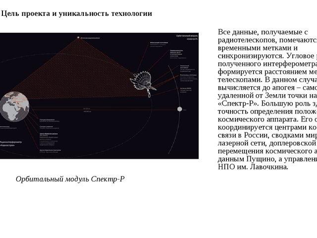 Орбитальный модуль Спектр-Р Цель проекта и уникальность технологии Все данные...