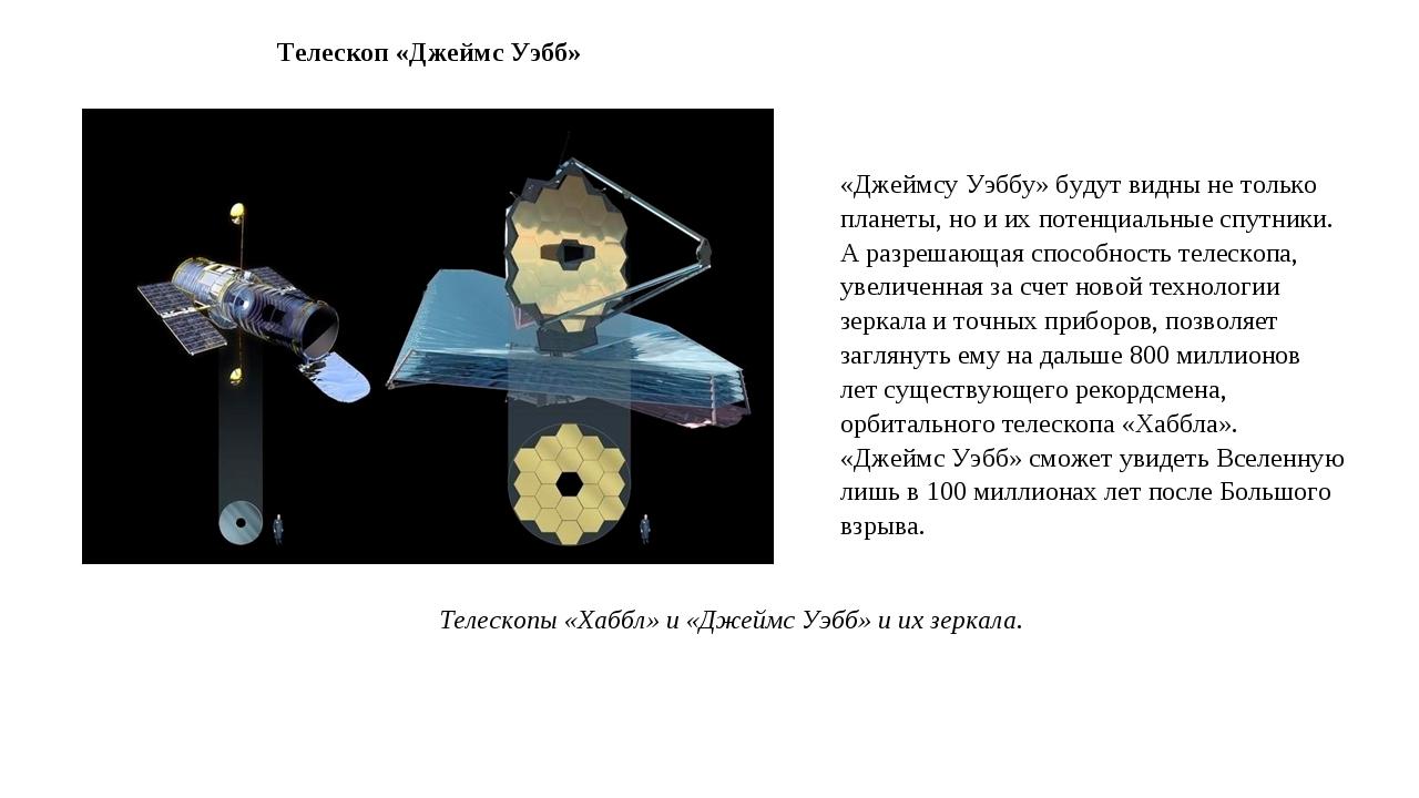 «Джеймсу Уэббу» будут видны не только планеты, но и их потенциальные спутники...