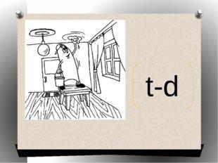 t-d Надоело язычку в тёмном доме жить, и решил на потолке он окно пробить. П