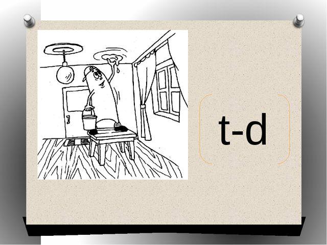 t-d Надоело язычку в тёмном доме жить, и решил на потолке он окно пробить. П...