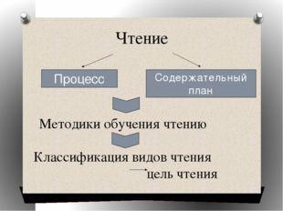 Чтение Процесс Содержательный план Методики обучения чтению Классификация вид