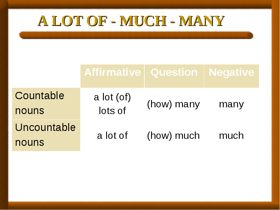 A LOT OF - MUCH - MANY AffirmativeQuestionNegative Countable nounsa lot (...