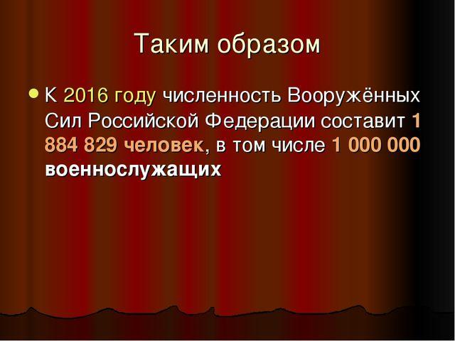 Таким образом К2016 годучисленность Вооружённых Сил Российской Федерации со...