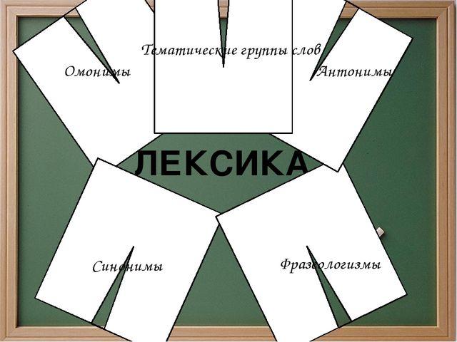 ЛЕКСИКА Тематические группы слов Омонимы Синонимы Антонимы Фразеологизмы