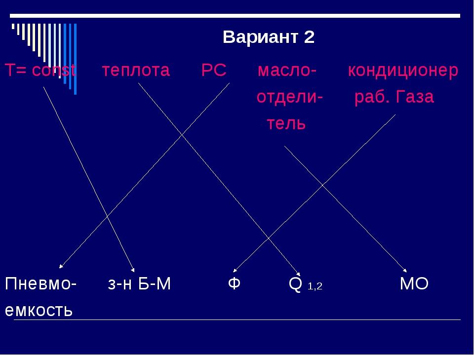 Вариант 2 Т= const теплота РС масло- кондиционер отдели- раб. Газа тель Пневм...