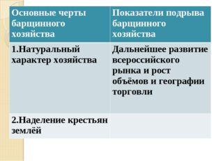 Основные черты барщинного хозяйства Показатели подрыва барщинного хозяйства