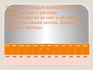 Решение: Каждый месяц 2013 года я брала данные о расходе электроэнергии за св